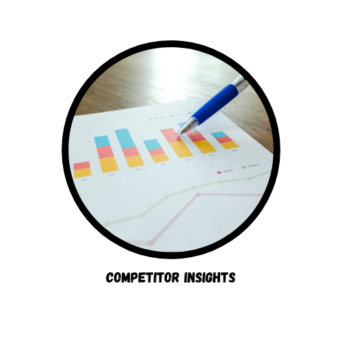 brand monitoring and competitor analysis local agency pune Brand Monitoring & Competitor Analysis Competitor Insights