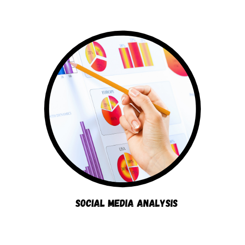 brand monitoring and competitor analysis local agency pune Brand Monitoring & Competitor Analysis Social Media Analysis