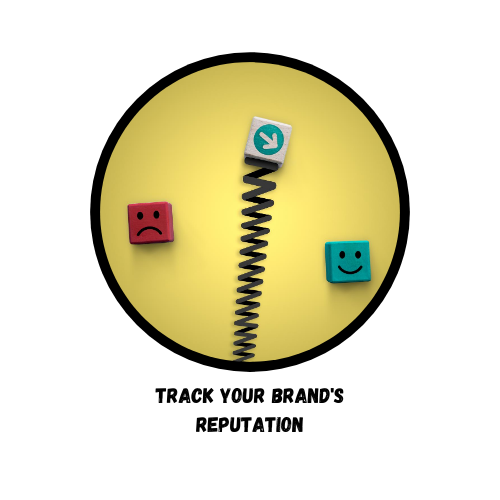 brand monitoring Brand Monitoring & Competitor Analysis Track your Brands reputation