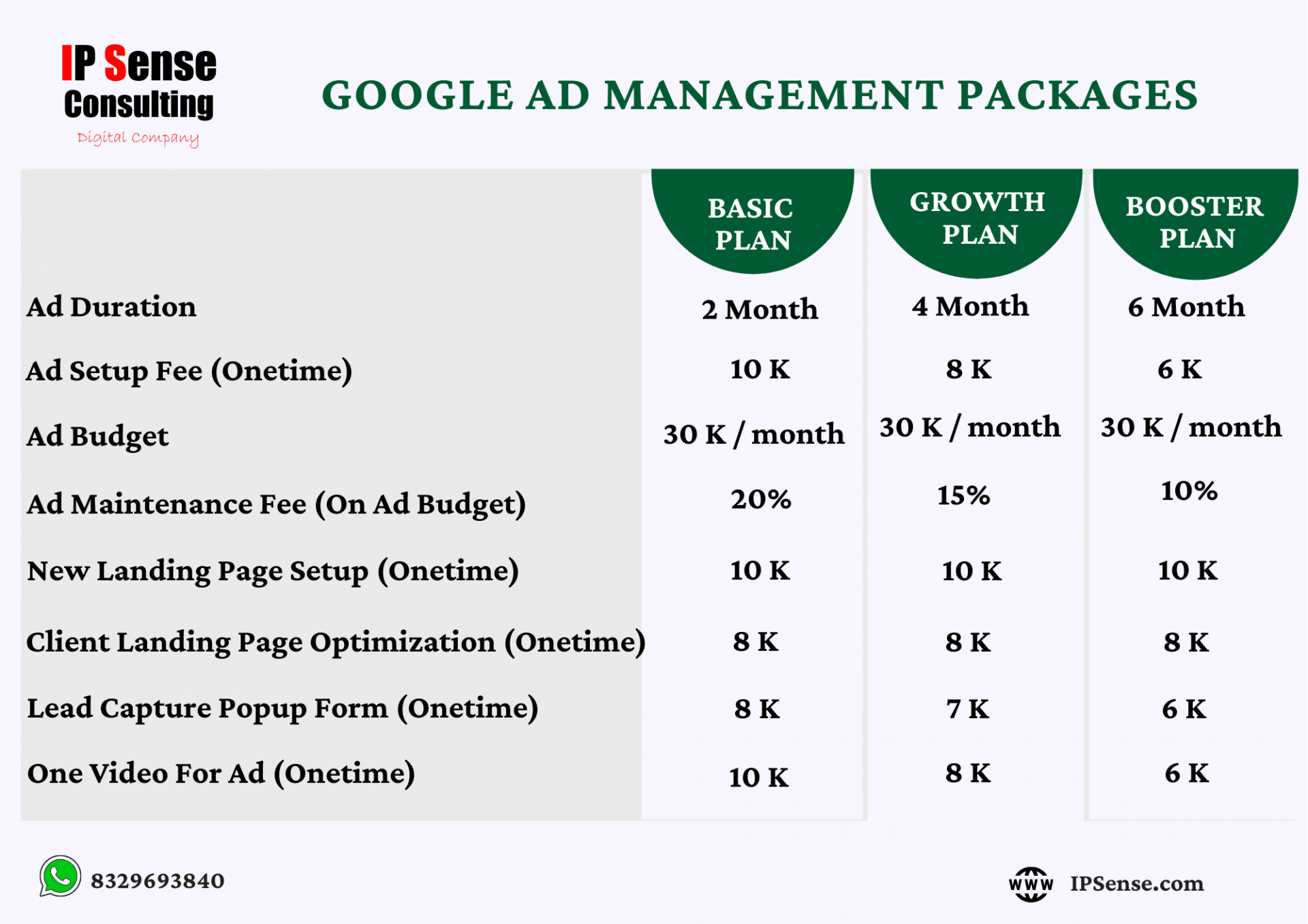 Google Ad Packages Google ad Packages