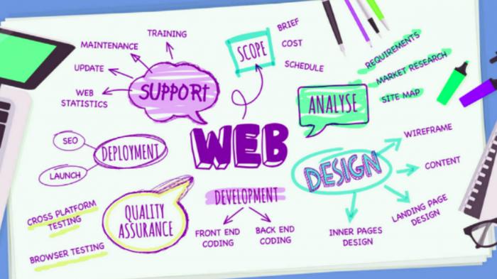 wordpress woocommerce website development in pune Website Development Agency in Pune Onwards 1 700x393